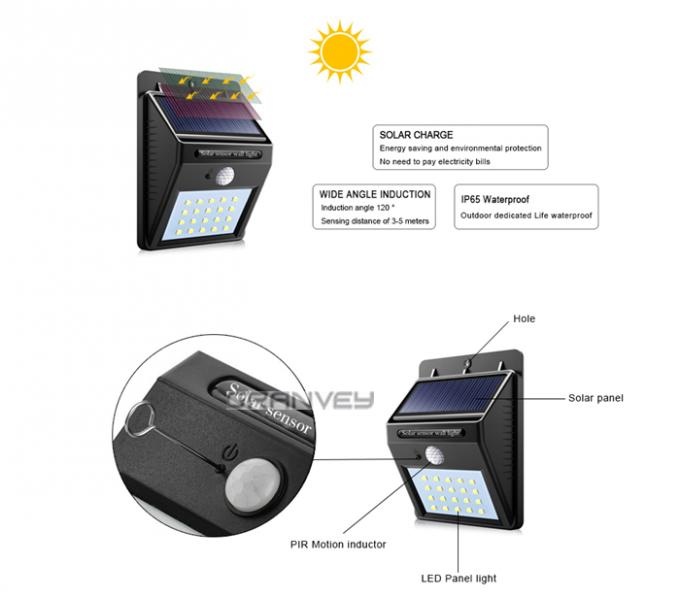 2W Garden Solar Powered LED Wall Light , Solar Wall Light With Motion Sensor IP65